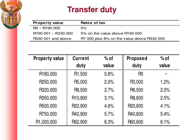 Transfer duty