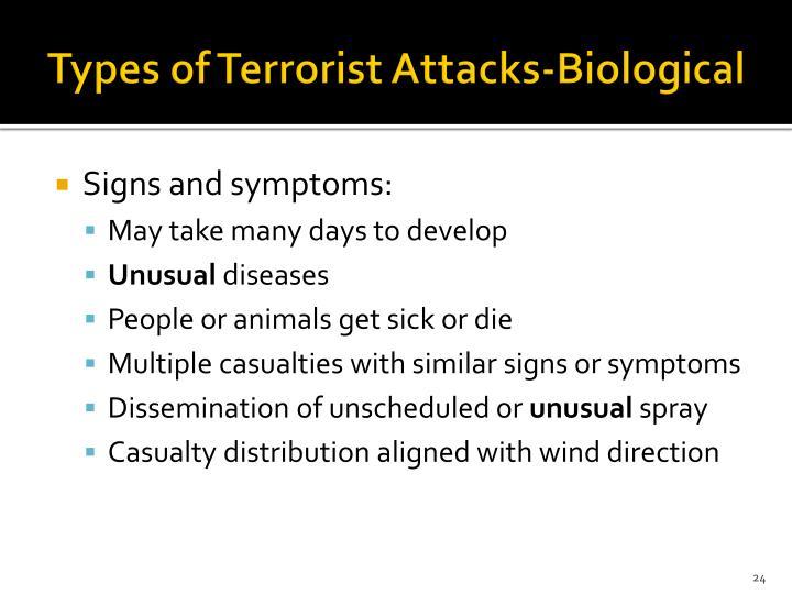 Types of Terrorist Attacks-Biological