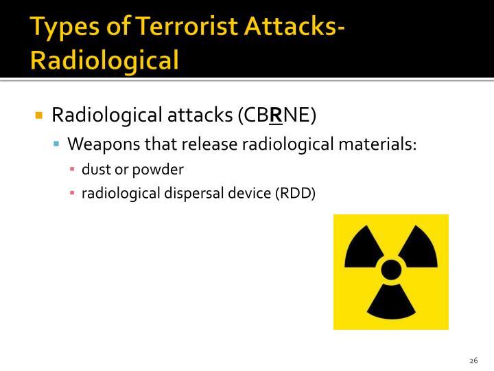 Types of Terrorist