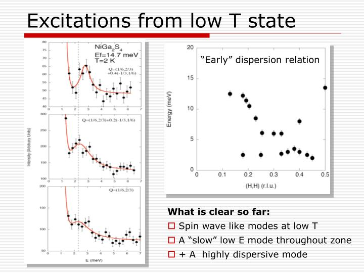 Excitations from low T state