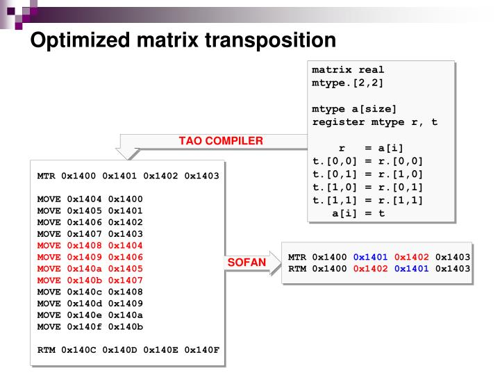 Optimized matrix transposition