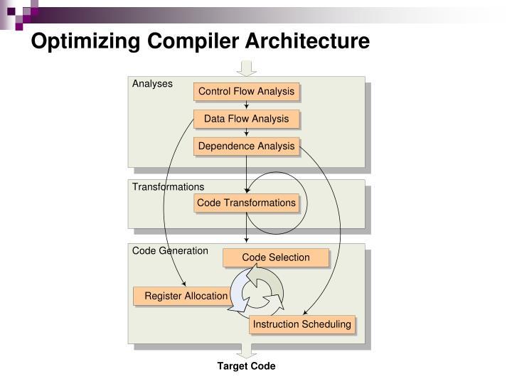 Optimizing Compiler Architecture