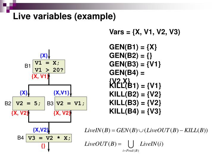 Live variables (example)
