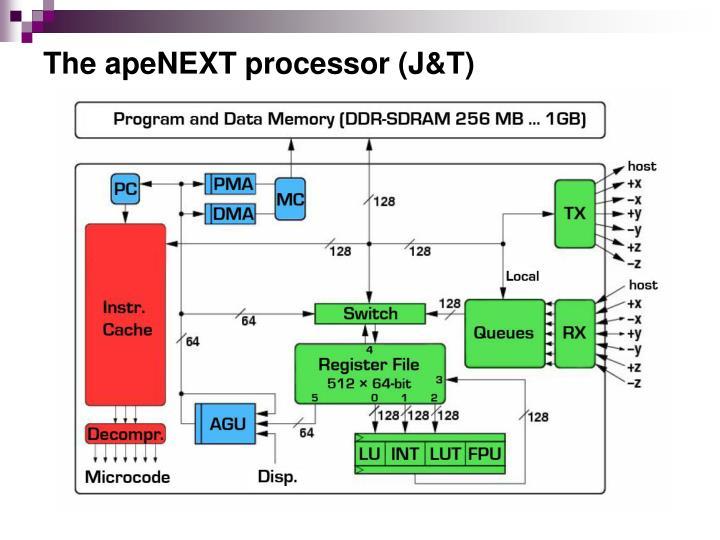 The apeNEXT processor (J&T)