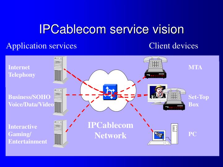 Ipcablecom service vision