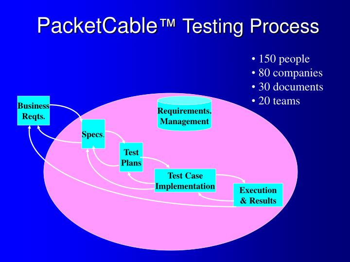 PacketCable