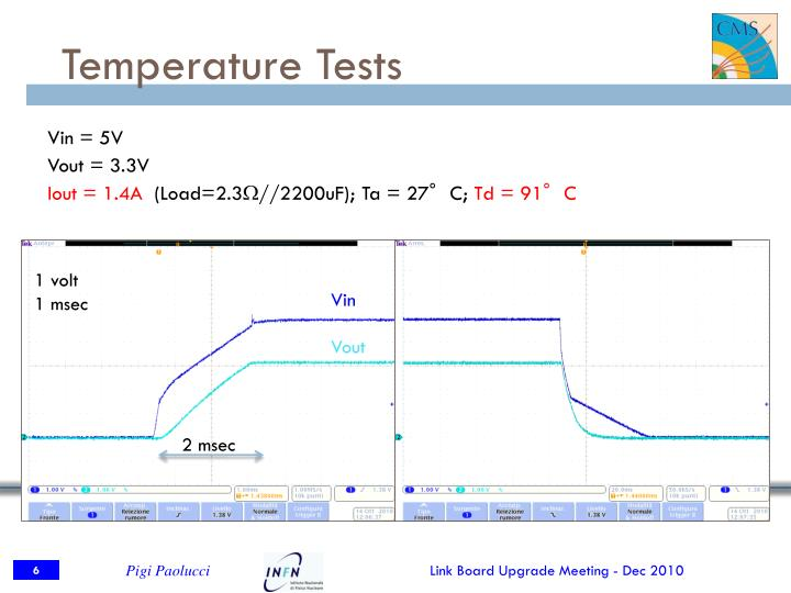 Temperature Tests