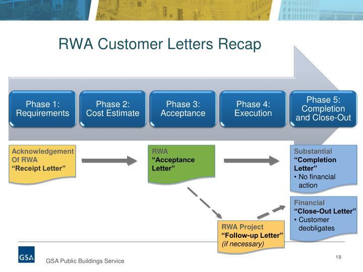 RWA Customer Letters Recap