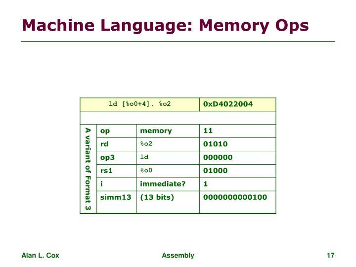 Machine Language: Memory Ops