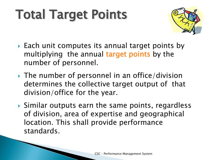 Total Target Points