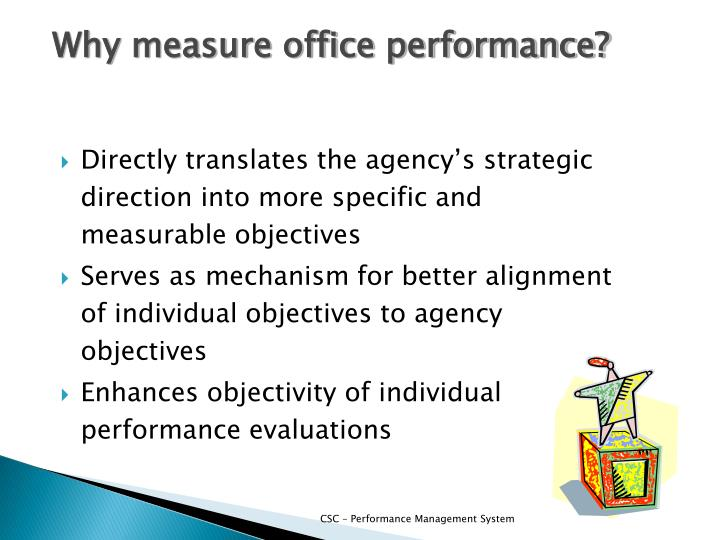 Why measure office performance?