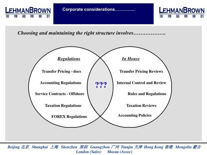 Corporate considerations…………..