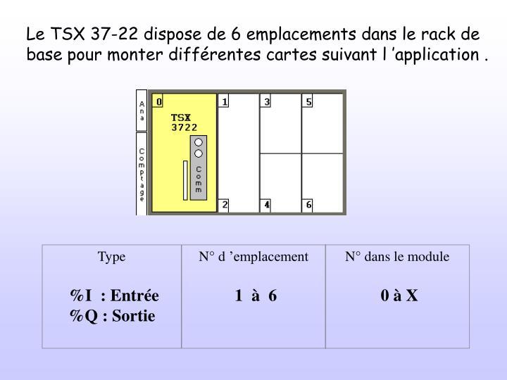 Le TSX 37-22 dispose de 6 emplacements dans le rack de base pour monter différentes cartes suivant l'application .