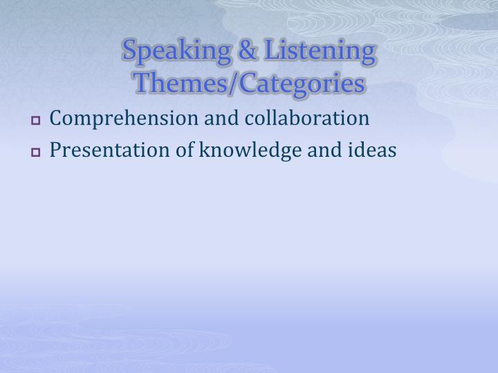 Speaking & Listening Themes/Categories