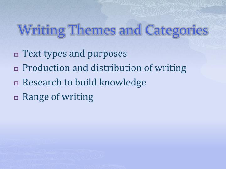 Writing Themes and Categories