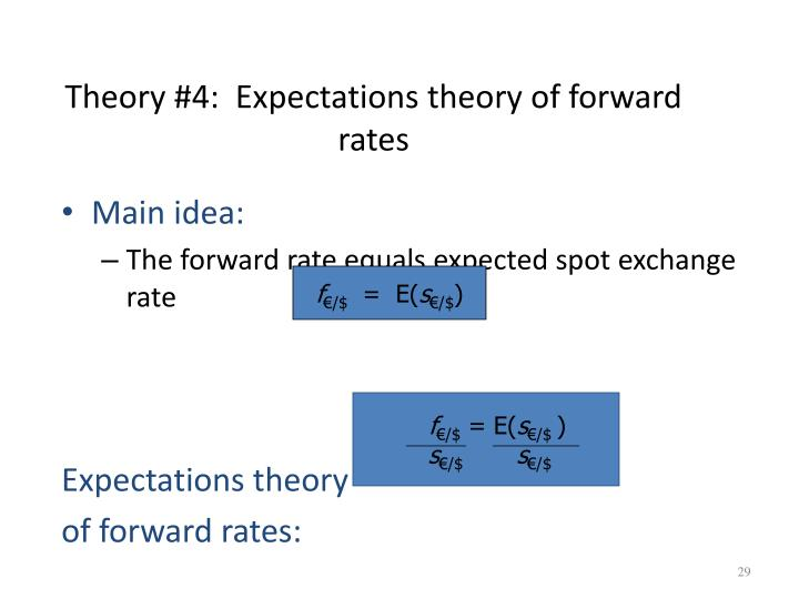 Theory #4:  Expectations theory of forward rates