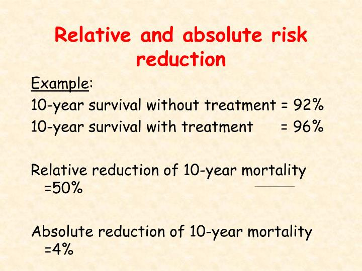 Relative and absolute risk reduction