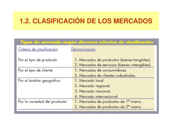 1.2. CLASIFICACIÓN DE LOS MERCADOS