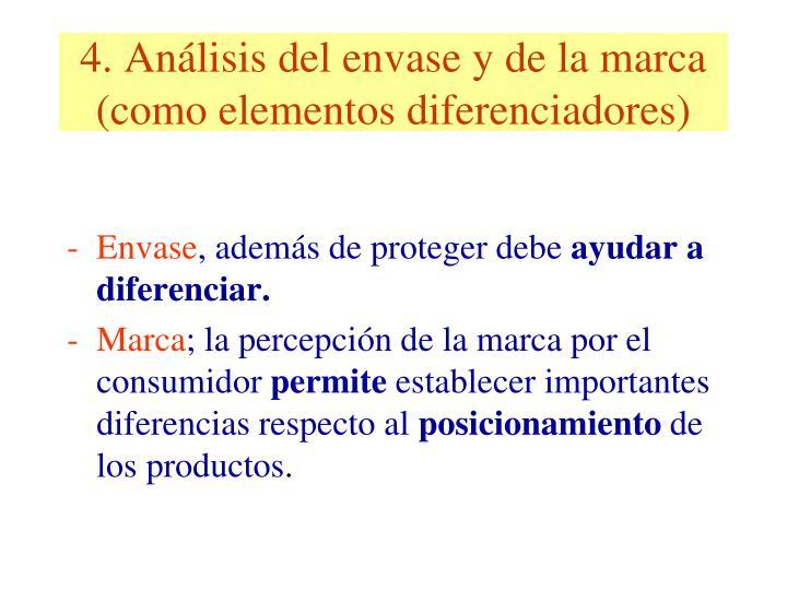 4. Análisis del envase y de la marca