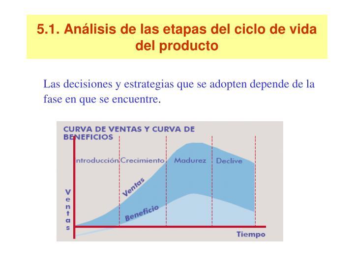 5.1. Análisis de las etapas del ciclo de vida del producto