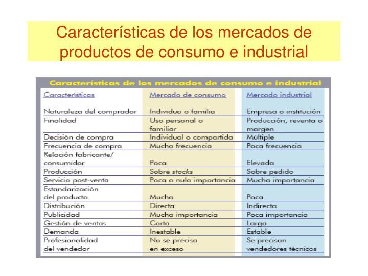 Características de los mercados de productos de consumo e industrial