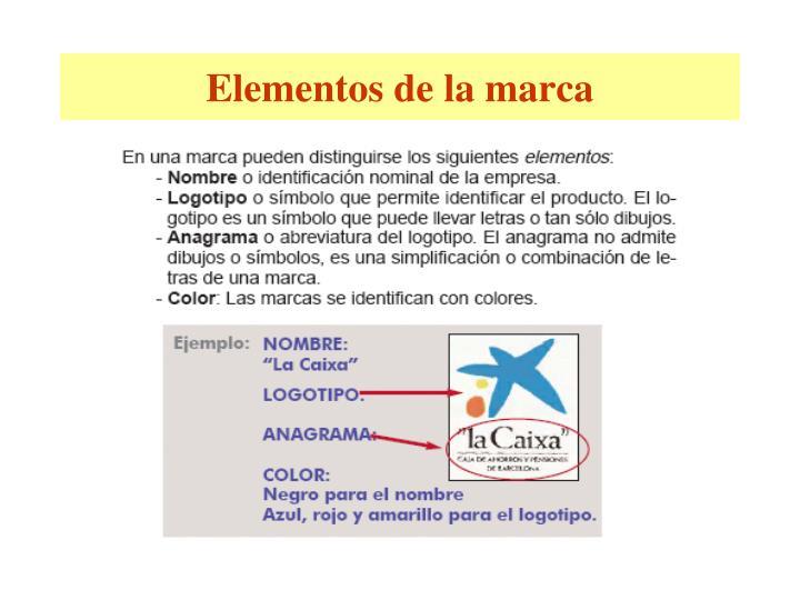 Elementos de la marca
