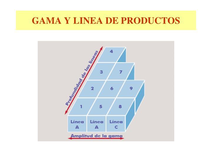 GAMA Y LINEA DE PRODUCTOS