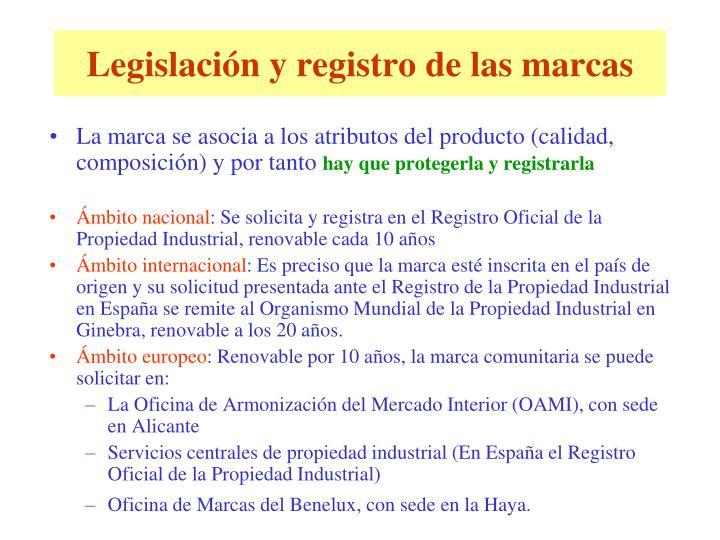 Legislación y registro de las marcas