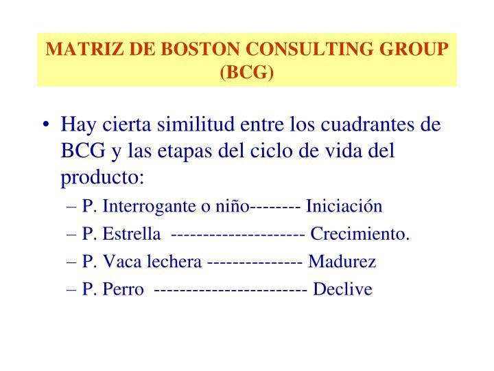 MATRIZ DE BOSTON CONSULTING GROUP (BCG)