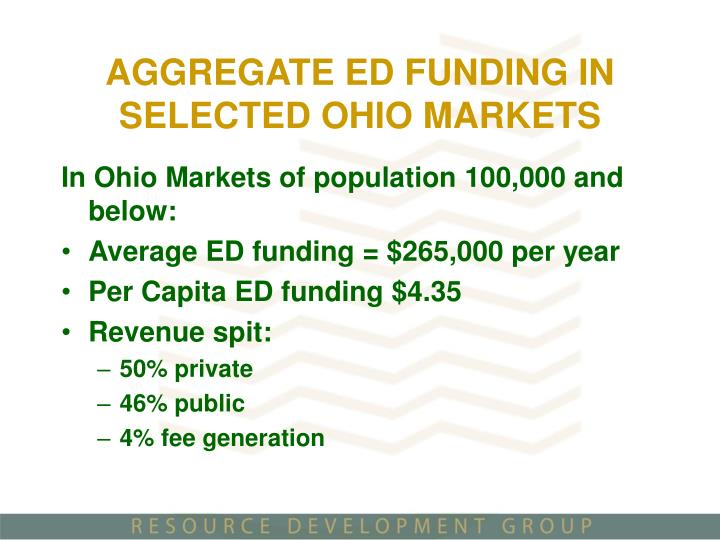 AGGREGATE ED FUNDING IN