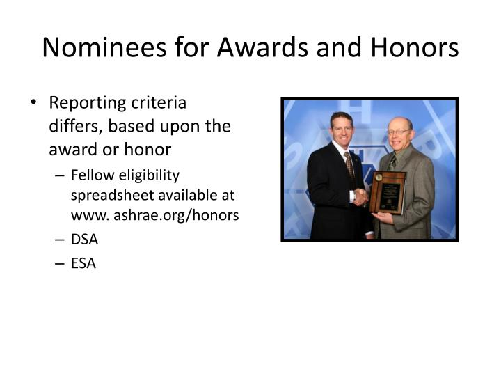 Nominees for Awards and Honors
