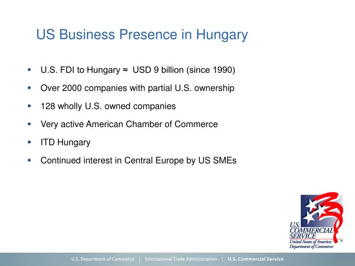 US Business Presence in Hungary