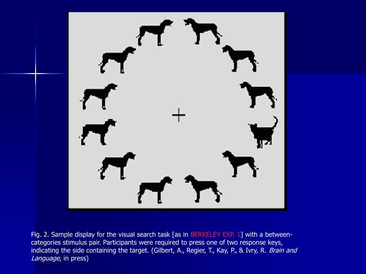 Fig. 2. Sample display for the visual search task [as in