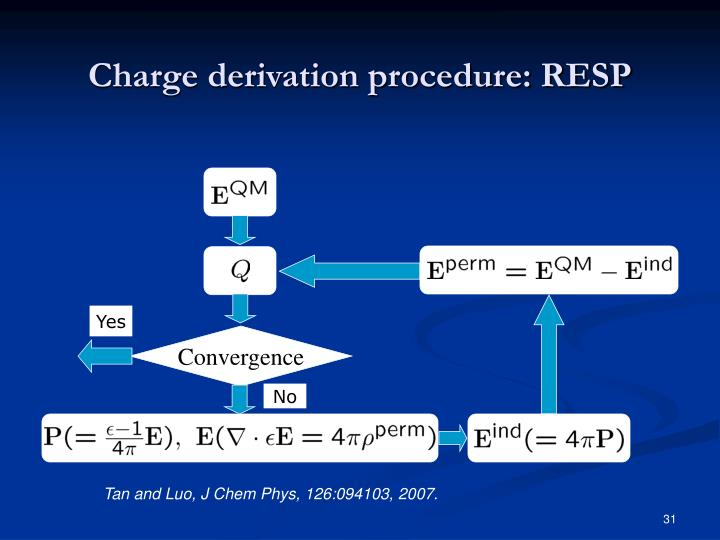 Charge derivation procedure: RESP