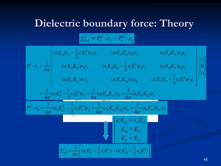 Dielectric boundary force: Theory