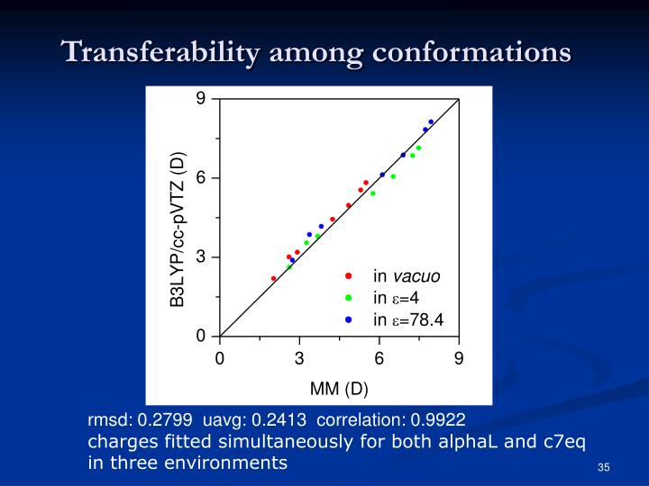 Transferability among conformations