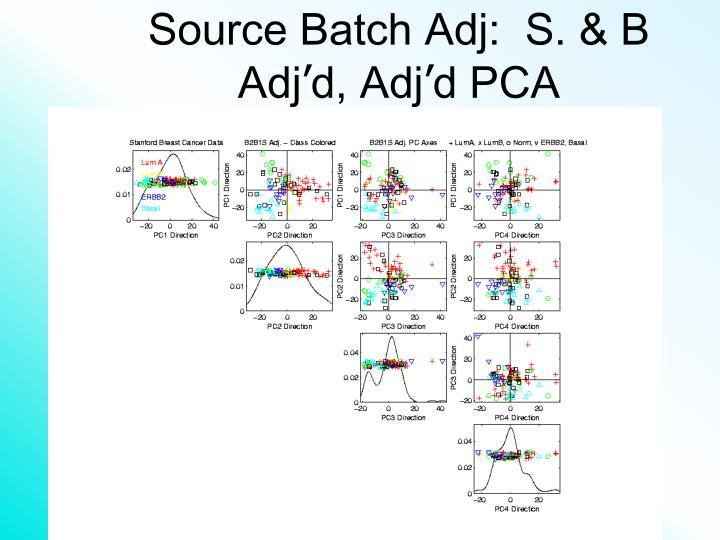 Source Batch Adj:  S. & B Adj