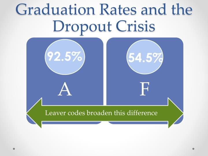 Graduation Rates and the Dropout Crisis
