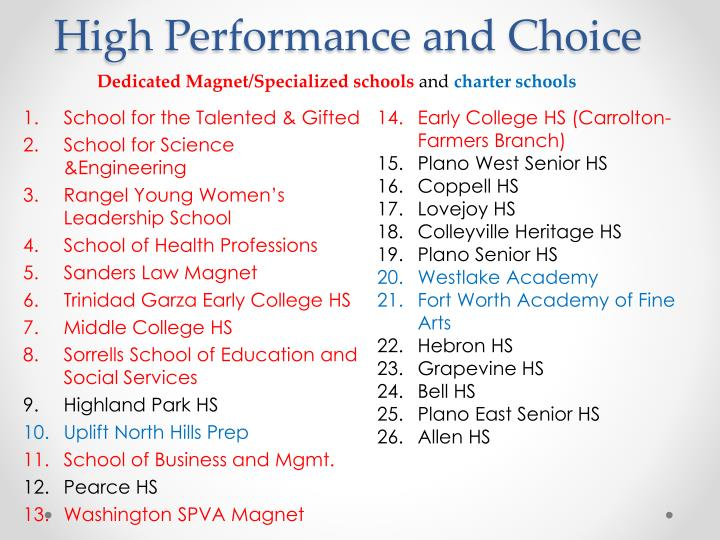 High Performance and Choice