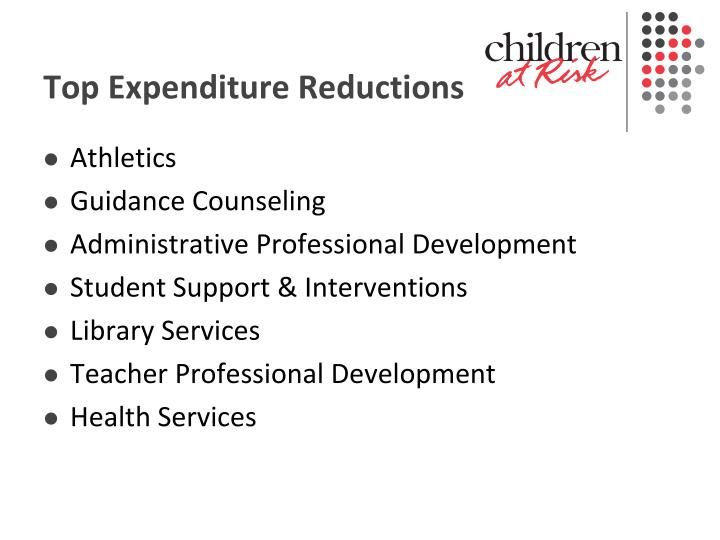 Top Expenditure Reductions