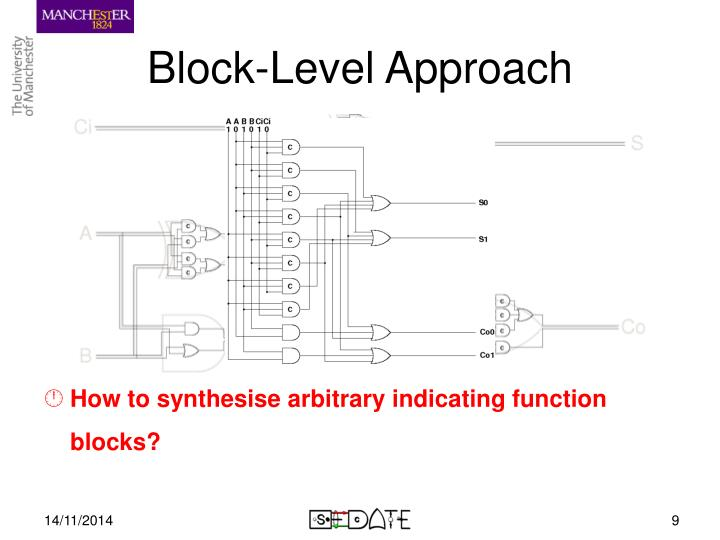 Block-Level Approach