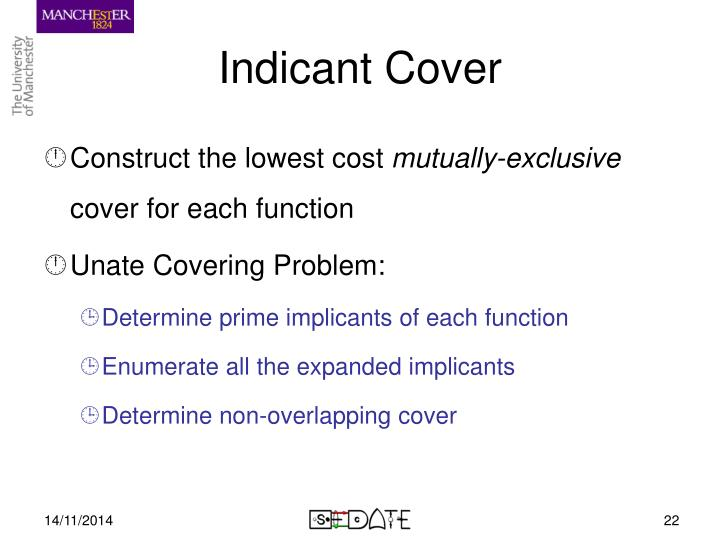 Indicant Cover