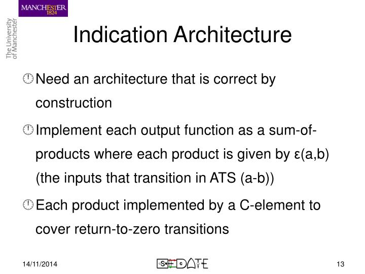 Indication Architecture