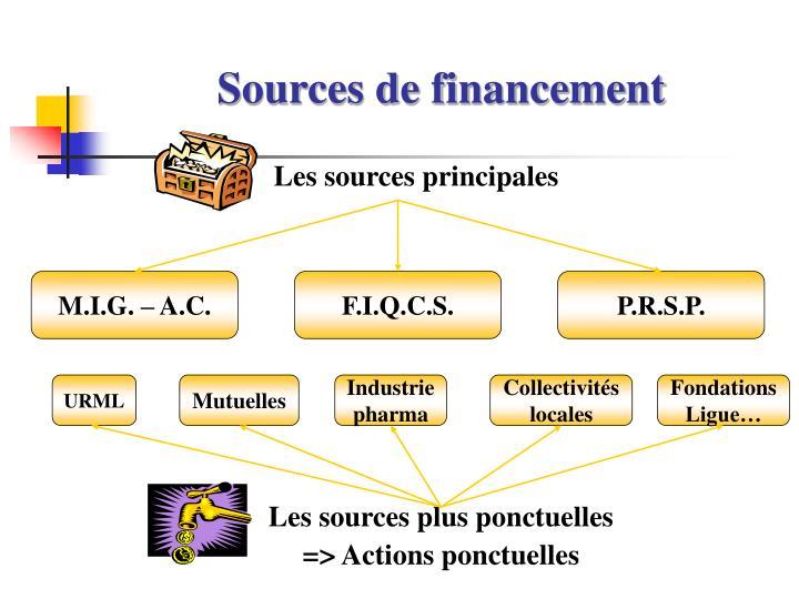 Les sources principales