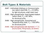 bolt types materials