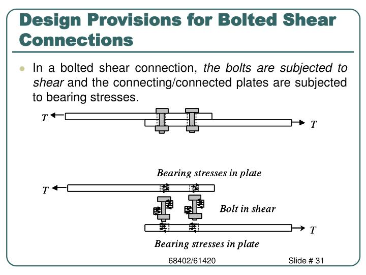 Design Provisions for Bolted Shear Connections
