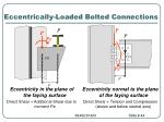 eccentrically loaded bolted connections