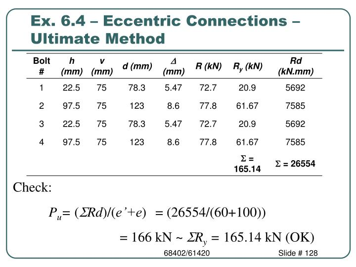 Ex. 6.4 – Eccentric Connections – Ultimate Method