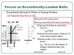 forces on eccentrically loaded bolts2