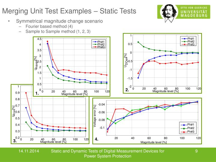 Merging Unit Test Examples – Static Tests